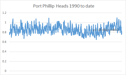 port_phillip_heads_sl_17_01_05